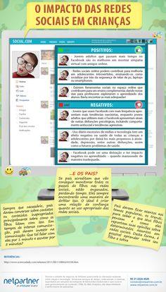 INFOGRÁFICO - O impacto das redes sociais em crianças
