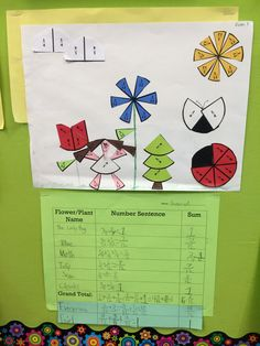 Fraction Flowers: spring fraction art with table to total fractions below!