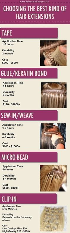 Check out our #infographic to see which type of #hairextension is right for you! #hair http://hairextensiontape.com/choosing-the-best-kind-of-hair-extensions/