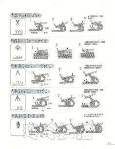 Japanese crochet book for beginners, via Flickr.