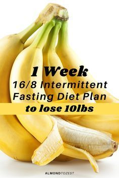 Weve put together a fasting schedule meal plan combined with the ketogenic diet to get started with intermittent fasting. Weve put together a fasting schedule meal plan combined with the ketogenic diet to get started with intermittent fasting. Cyclical Ketogenic Diet, Ketogenic Diet Weight Loss, Diet Meal Plans To Lose Weight, Ketogenic Diet Meal Plan, Healthy Diet Plans, Ketogenic Recipes, Diet Recipes, Keto Meal, Dessert Recipes