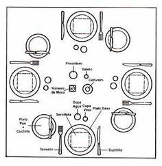 1000 images about mesa y mucho on pinterest dining for Como colocar los cubiertos en la mesa