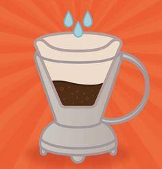 Verser dan vers gebrande koffie en koffiebonen! Het Koffielab importeert  alle koffie rechtstreeks van de boer en brandt deze verser dan vers voor particulieren, de horeca en koffiebars.