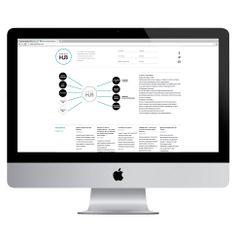 SpazioHub large screen design and development #okcs #webdesign #web #graphicdesign