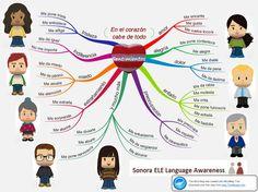 B1 - Expresiones de sentimiento con firma y, de nuevo, con el link original: http://onlinespanishteacherclara.blogspot.com.es/2013/04/hablar-con-el-corazon.html