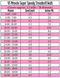 Jillian Michaels Treadmill Workout...did this today and I was soaked!! GREAT TREADMILL WORKOUT! :)