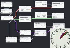NoFlo - Visual Control Flows for Javascript