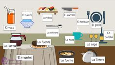 La mesa ✿ Spanish Learning/ Teaching Spanish / Spanish Language / Spanish vocabulary / Spoken Spanish ✿ Share it with people who are serious about learning Spanish!