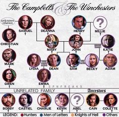 Love it how Dean has a bit of 'King of Hell' in there too
