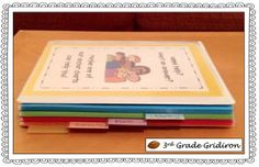 Anchor Chart Notebook FREEBIE!  Color code each section