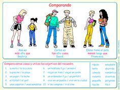 Me encanta escribir en español ; comparar