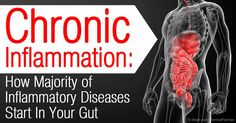 Chronic inflammation in your gut can disrupt the normal functioning of many…