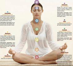 EL CAOS CIERRA LOS CHAKRAS. Los Chakras son vórtices de energía a través del cual fluye la fuerza de vida a través de nuestro ser. Cada uno de los...