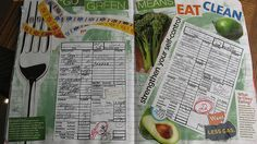 a days journey  by occasiongb, via Flickr - SMASH in your food logs (I'll be tracking mine online... have to see if I can easily print them?)