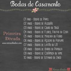 Lista de bodas de casamento | Aniversários de casamento | Confira mais sobre bodas em www.nossasbodas.com