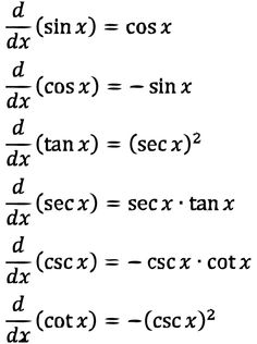 trig derivatives : Calculus