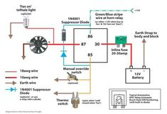 Electric Fan Wiring Diagram With Switch Electric Radiator Fan, Electric Radiators, Electric Cooling Fan, Electric Fan, Electric Power, Motorcycle Wiring, Ac Wiring, Electrical Circuit Diagram, Luxury Cars