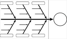 Fishbone diagram for word made by edraw max a fishbone diagram is fishbone diagram template word ccuart Image collections