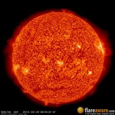 The hourly sun (at 09:45 am  UTC on 22 March 2013)