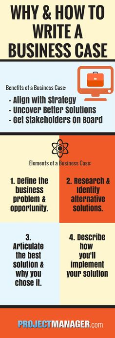 7 Business Principles To Live And Die By Successful business - business plan elements