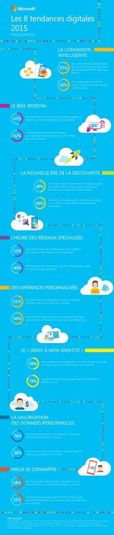 Infographie | [Infographie] Les 8 tendances du digital en 2015