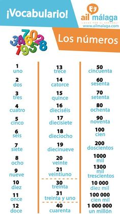 Learn how to #count in #Spanish, it's easy as A B C :D #LearnSpanish #SpanishSchool #SpanishVocab