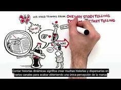 La estrategia de Coca-Cola en redes sociales, animada por The Cognitive Media y traducida al español por http://www.climente.com/