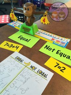 What the Teacher Wants!: Equal or Not Equal?