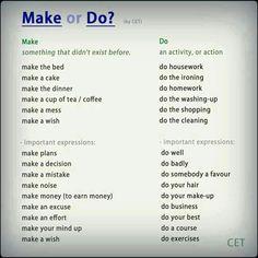 Make vs do Via fb