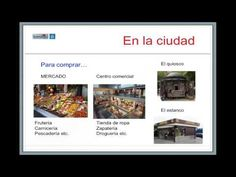 La ciudad vocabulario - YouTube great resource, students follow-up with doing similar activity about their own city
