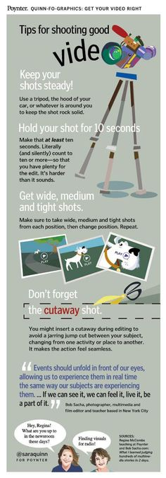 Cómo hacer un buen vídeo en cuatro pasos