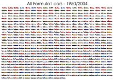 formula 1 cars through the years   shapes f1 cars have been designed in over the years