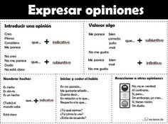 Spanish Basics: How to Describe a Person's Face Learn To Speak Spanish, Ap Spanish, Spanish Grammar, Spanish Words, Grammar And Vocabulary, Spanish Language Learning, Spanish Teacher, Spanish Classroom, Spanish Lessons