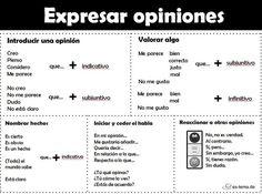 Expresar opiniones con presente de indicativo y subjuntivo:
