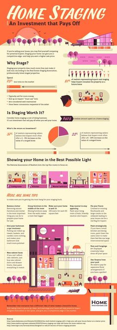 107 Home Staging Tips to Help You Sell Your Home Faster (Photos)