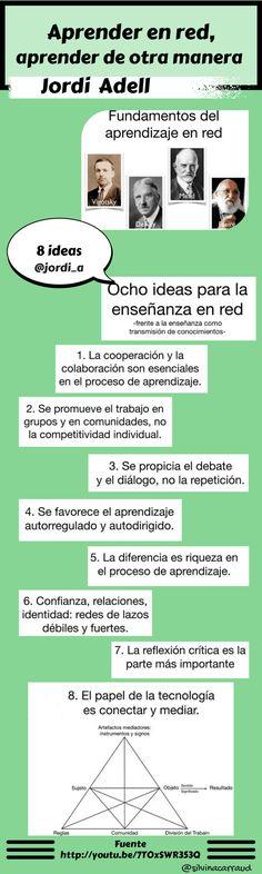 """Hola: Compartimos una interesante infografía sobre """"8 Ideas para Abordar la Enseñanza en Red"""" Un gran saludo.  Visto en: compartirintereses.wordpress.com  También le puede interesar: So..."""