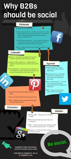 Why #B2B Should Be Social #infographic