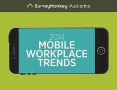 2014 Mobile Workplace Trends by SurveyMonkey via slideshare