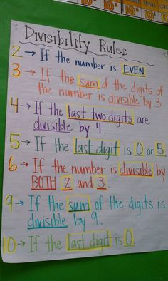 Divisibility Rules Anchor Chart (picture only)