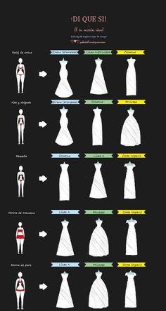 Wedding dress ofr your body type / gabidoll.wordpress.com Vestido de novia para tu tipo de cuerpo