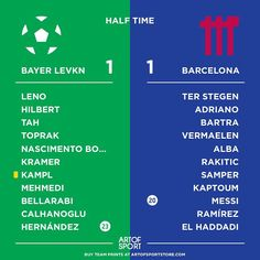 Tight game. Love it!  #fcb #barcalona #messi #cl