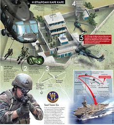 Osama Bin Laden Compound assault, Infographic, Greece