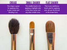 building your brush kit