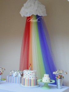 Rainbow First Birthday Party Food Backdrop Baby Shower Backdrop, Baby Shower Table, Baby Shower Themes, Baby Shower Decorations, Shower Cake, Shower Ideas, Parties Decorations, Rainbow Theme Baby Shower, Rainbow First Birthday