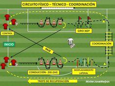 CIRCUITO-FISICO-TECNICO-COORDINACION-2.jpg 960×720 pixels