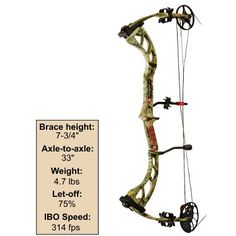 PSE Stinger 3G™ Bow at Cabela's $299.99 To use in all of my spare time of…