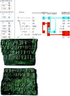 (11) Screhto Est. Lingua e scrittura degli antichi Umbri | Alberto Calderini - Academia.edu