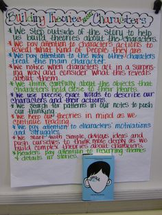 Make this colorful anchor chart when you teach the Insight into Characters unit with the book Wonder!