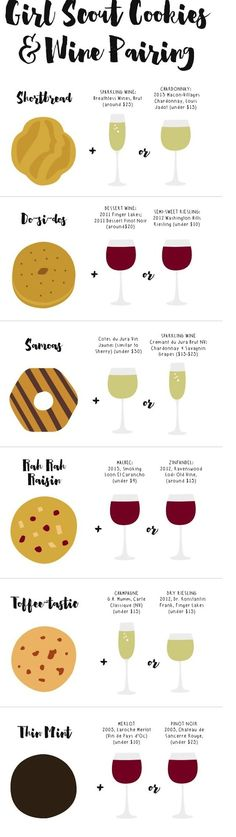 Girl Scout Cookies wine pairing infographic