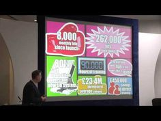 Mark Reilly: Achieving real outcomes from games-based learning LT15 Conference…